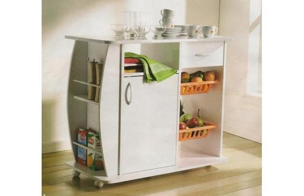 Noticia: Mobiliarios de Cocina