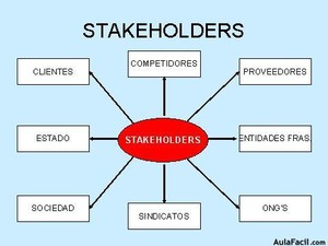 ¿QUE SON LOS STAKEHOLDERS?